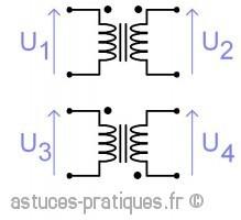le transformateur polarite et pointage des enroulements 0