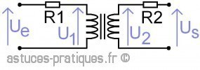 le transformateur resistance des enroulements 1
