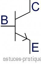 Le transistor bipolaire principe de fonctionnement for Transistor fonctionnement