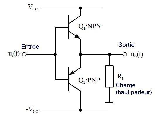 les classes d amplificateurs audio 2