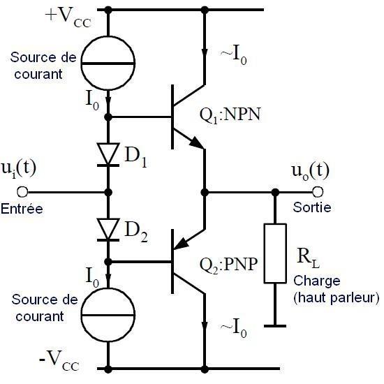les classes d amplificateurs audio 4