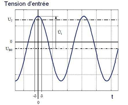 les classes d amplificateurs audio 6