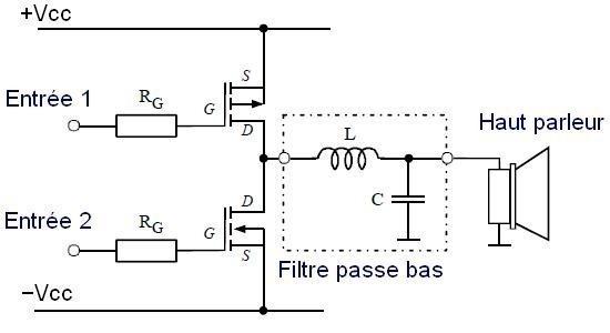les classes d amplificateurs audio 8