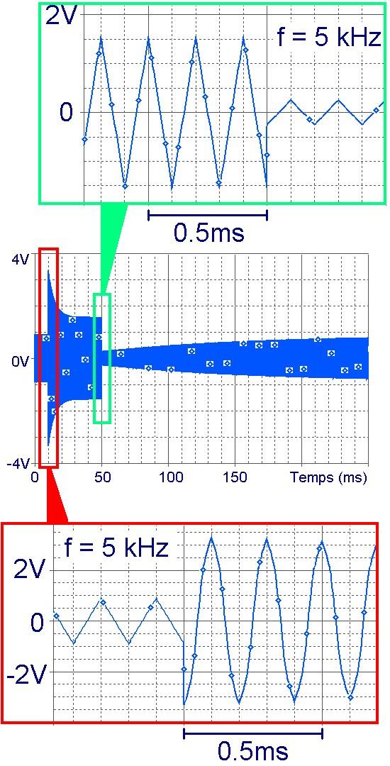 limiteur audio simple schema et mesures 2