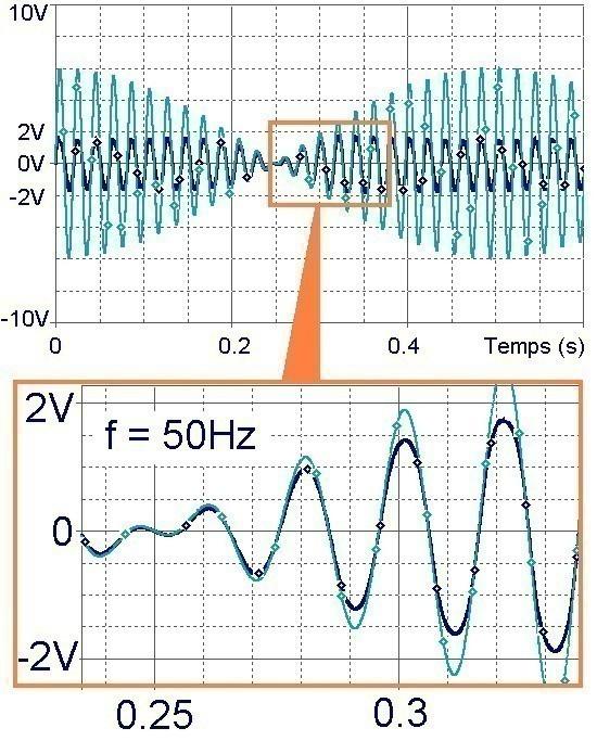 limiteur audio simple schema et mesures 4