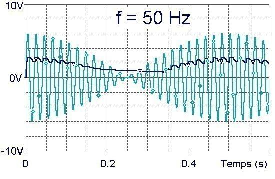 limiteur audio simple schema et mesures 5