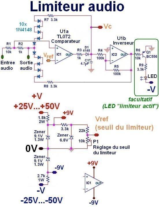 Limiteur audio simple : schéma et mesures