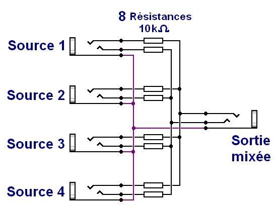 melangeur audio passif ultra simple 3