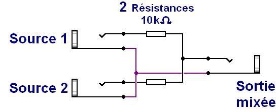 melangeur audio passif ultra simple 4
