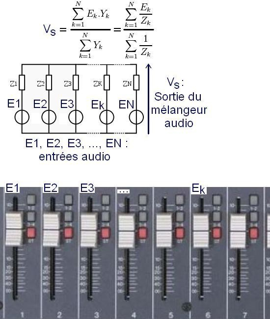 melangeur audio passif ultra simple 5