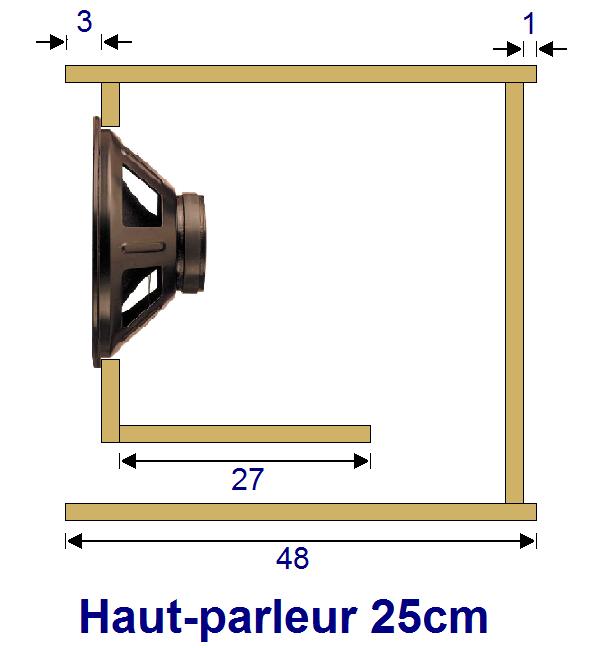plan de caisson de grave hp 25cm astuces pratiques. Black Bedroom Furniture Sets. Home Design Ideas