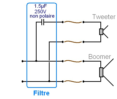 plan de construction d enceinte sono hp 30cm 8