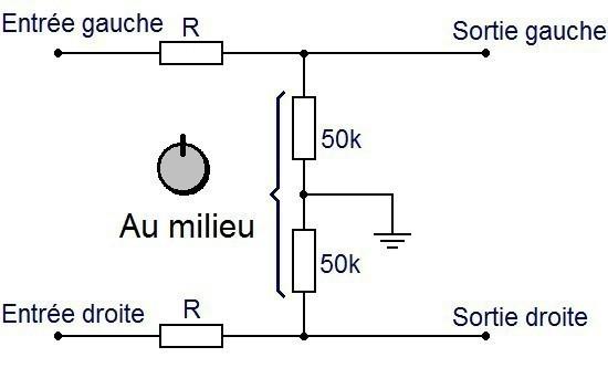 potentiometre pour balance audio fonctionnement 4