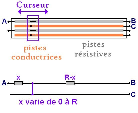 potentiometre rectiligne principe de fonctionnement 2