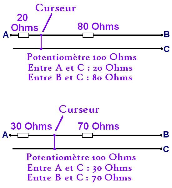 potentiometre rectiligne principe de fonctionnement 4