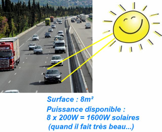 puissance recharge voiture electrique vs carburant 8