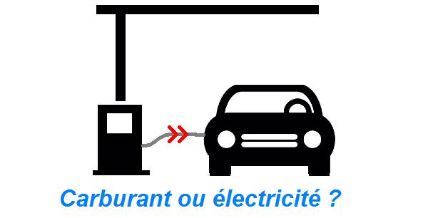 puissance recharge voiture electrique vs carburant 0