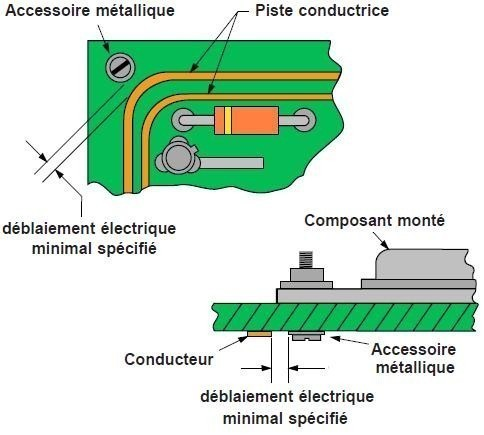 realisations electroniques assemblage 1