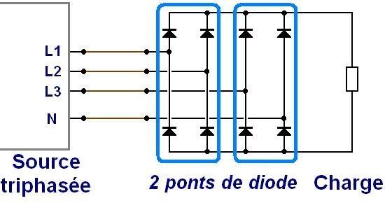 redressement triphase double alternance avec neutre 2