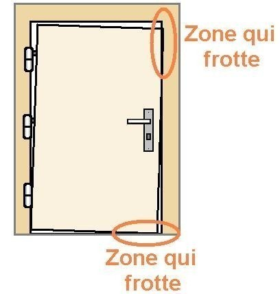 comment regler gonds porte