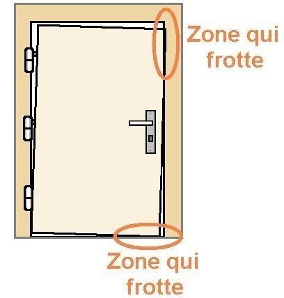 Réparer une porte qui frotte ou ferme mal