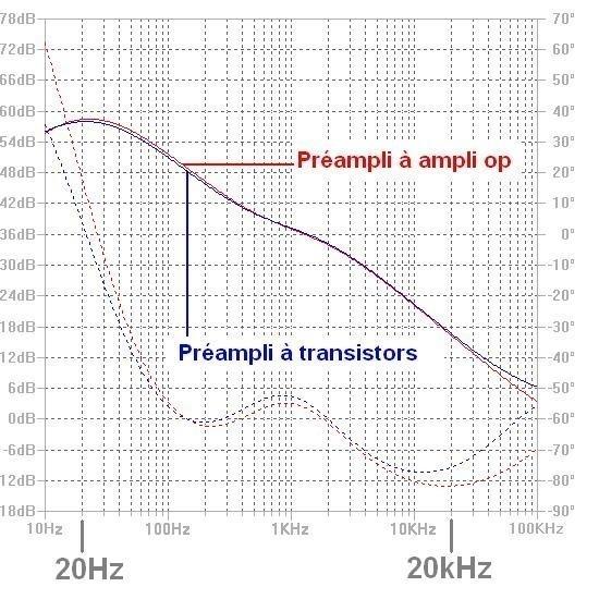 schema preampli phono a ampli op 2