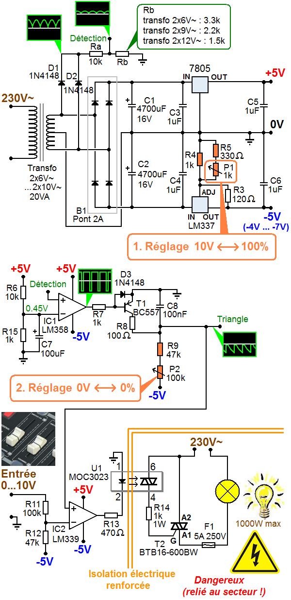 Cablage luminaire 1-10v