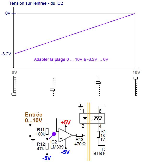 schema variateur de lumiere 0 10v 10