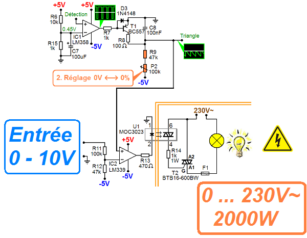 Schéma variateur de lumière 0-10V
