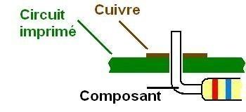 soudure de composant electronique bonne realisation 1