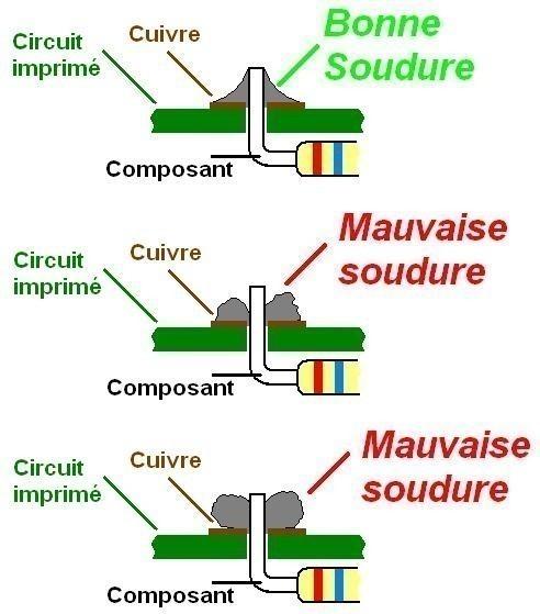 soudure de composant electronique bonne realisation 2
