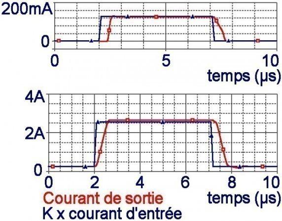 source de courant commandee schema 2