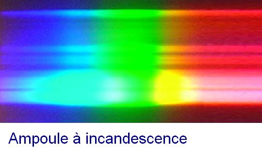 spectre de lampe fluocompacte et halogene 13
