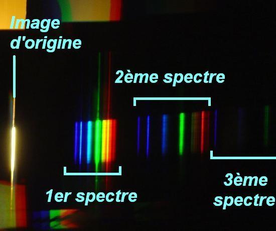 spectre de lampe fluocompacte et halogene 9