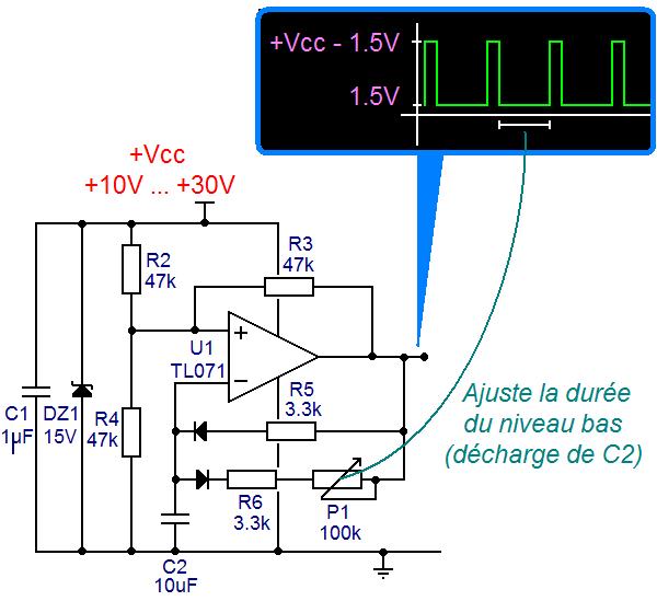 stroboscope a led 50w 100w 1