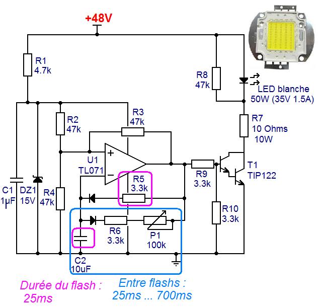 stroboscope a led 50w 100w 3