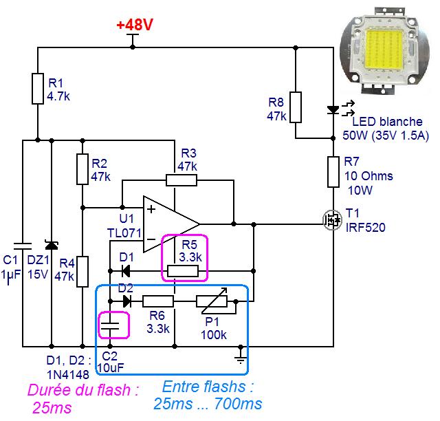 stroboscope a led 50w 100w 0