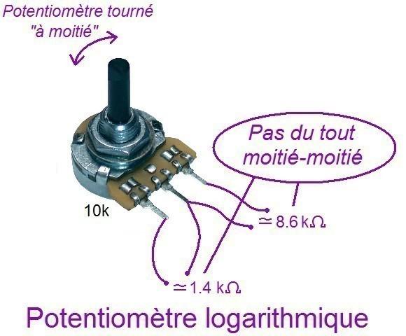 tester un potentiometre lineaire ou logarithmique 3