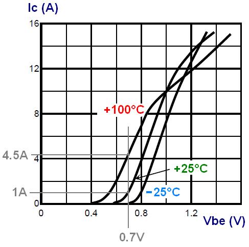 transistor en parallele et resistance 2