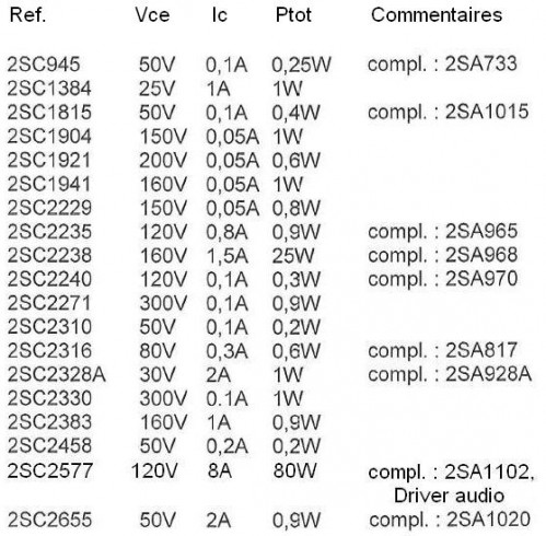 transistors 2sa 2sb 2sc 2sd references et choix 4