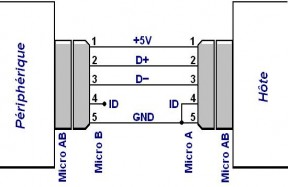 usb otg broche id et cable 0