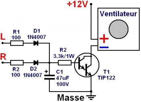 ventilateur intelligent pour ampli sono 1