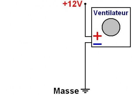 Ventilateur intelligent pour ampli sono
