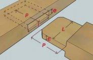 le collage des assemblages en bois 0