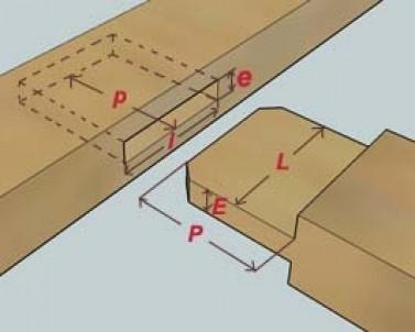 le collage des assemblages en bois. Black Bedroom Furniture Sets. Home Design Ideas