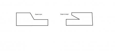 les etapes de la sculpture suite