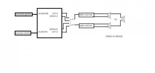 doubleur de puissance pour ampli hifi 1