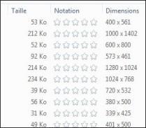 afficher la taille des images sous windows 7 0