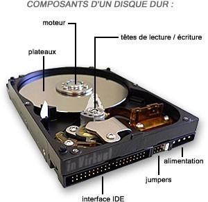 le disque dur 2