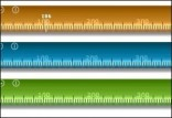 mesurer sur l ecran 0
